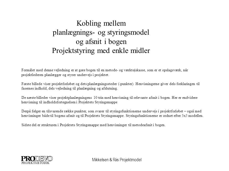 planlægnings- og styringsmodel og afsnit i bogen