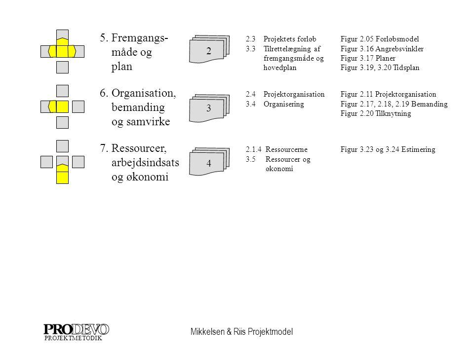 6. Organisation, bemanding og samvirke