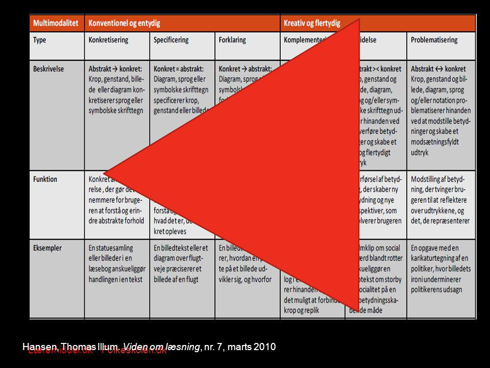 Hansen, Thomas Illum. Viden om læsning, nr. 7, marts 2010