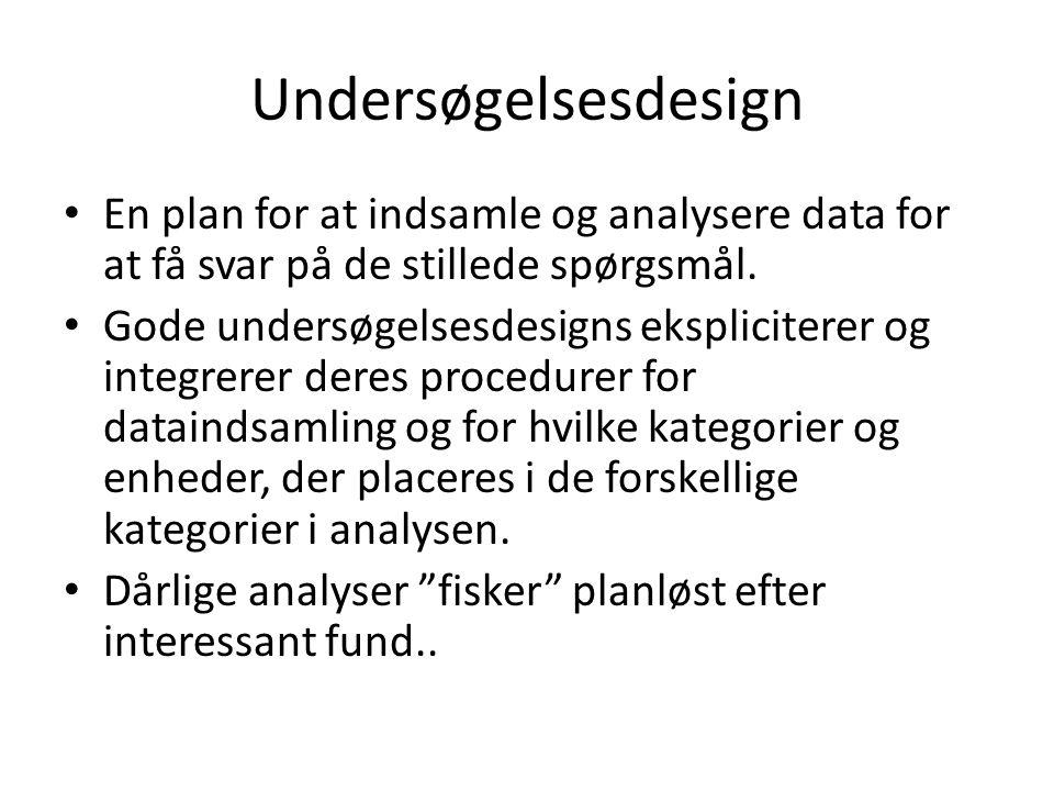 Undersøgelsesdesign En plan for at indsamle og analysere data for at få svar på de stillede spørgsmål.