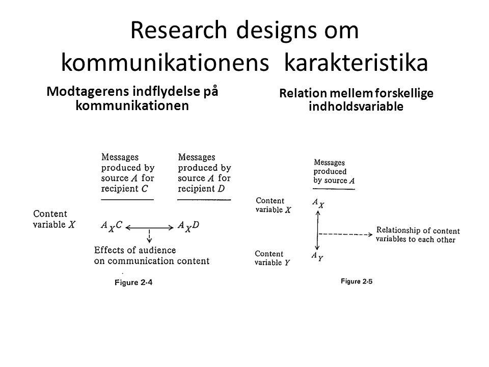 Research designs om kommunikationens karakteristika