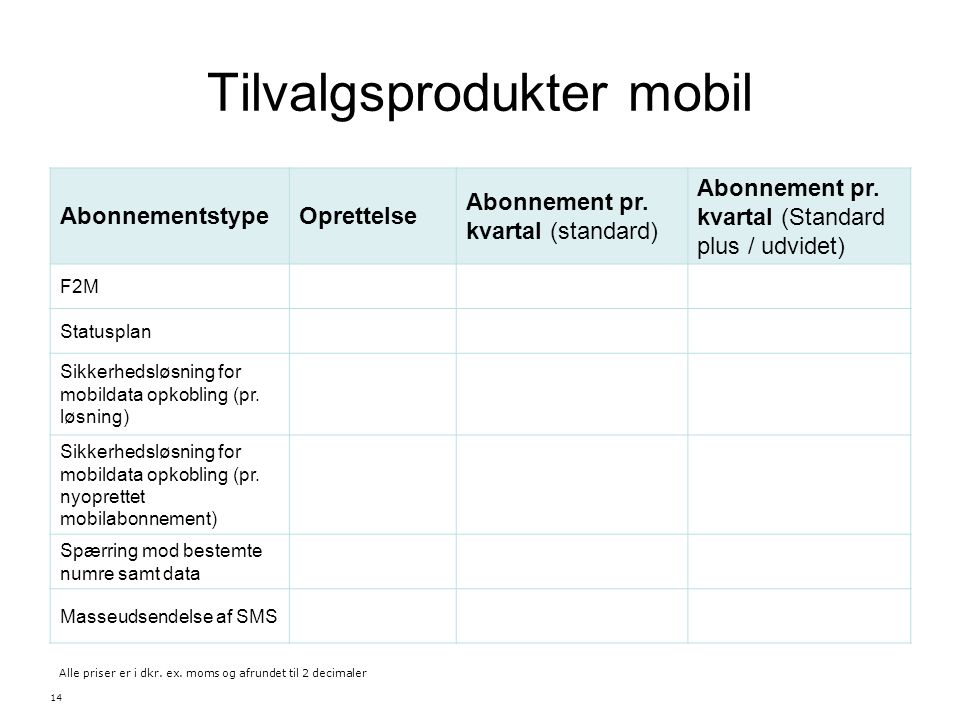 Tilvalgsprodukter mobil