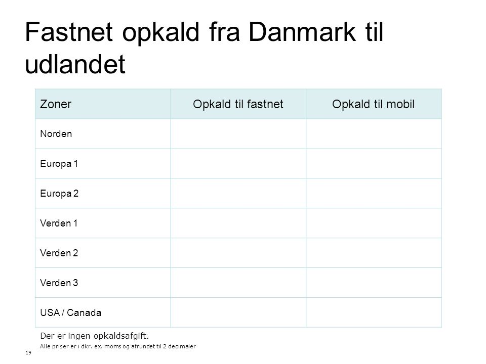 Fastnet opkald fra Danmark til udlandet