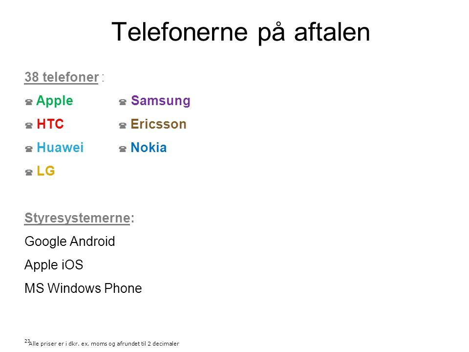 Telefonerne på aftalen 38 telefoner :  Apple.  Samsung  HTC
