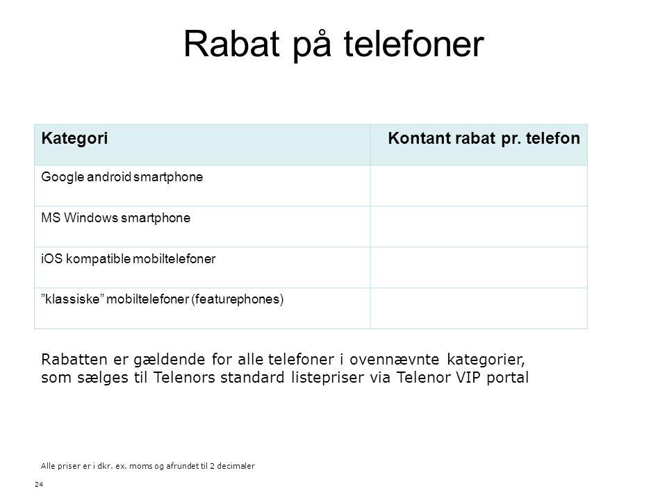 Rabat på telefoner Kategori Kontant rabat pr. telefon