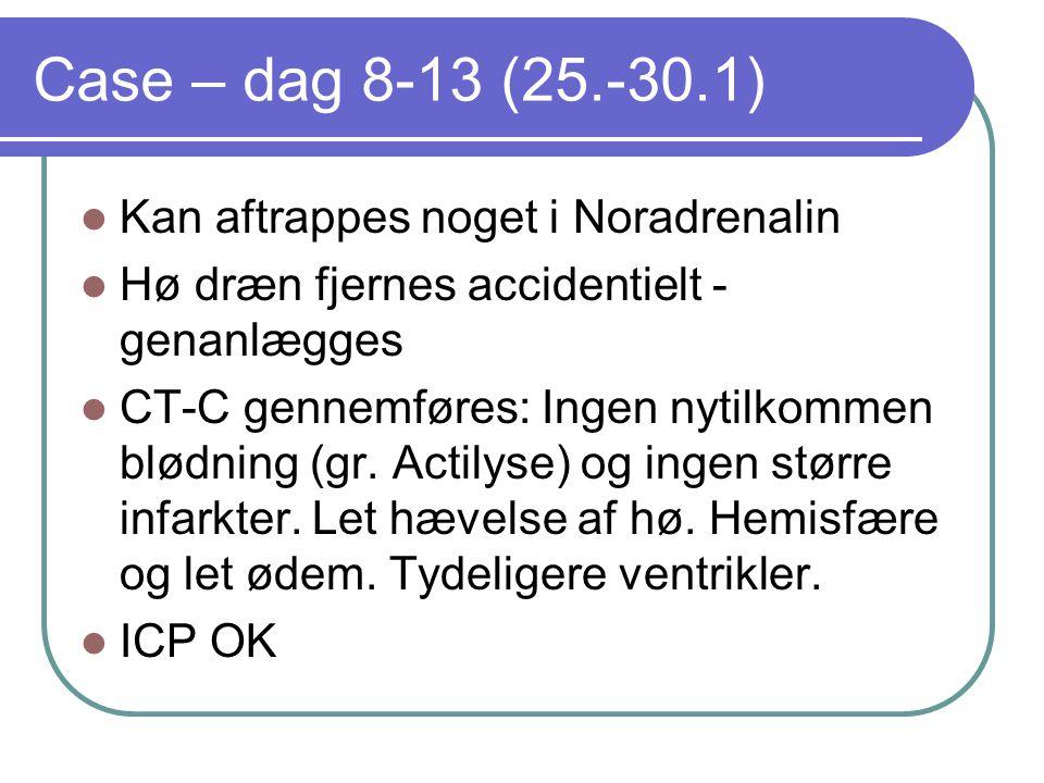 Case – dag 8-13 (25.-30.1) Kan aftrappes noget i Noradrenalin
