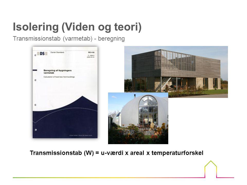 Transmissionstab (W) = u-værdi x areal x temperaturforskel