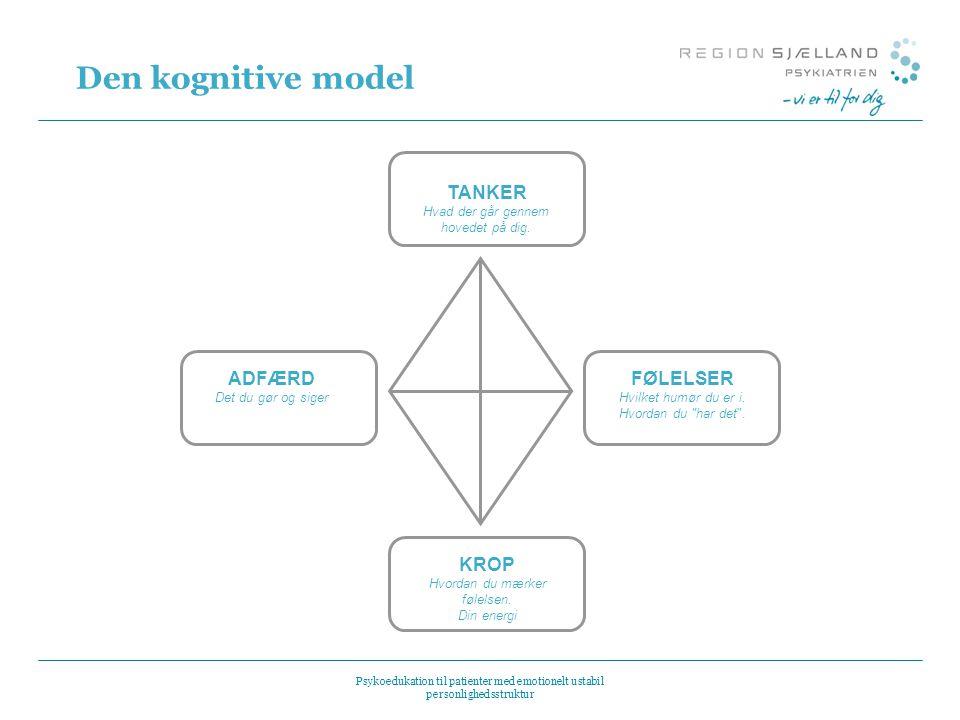Den kognitive model TANKER FØLELSER KROP ADFÆRD