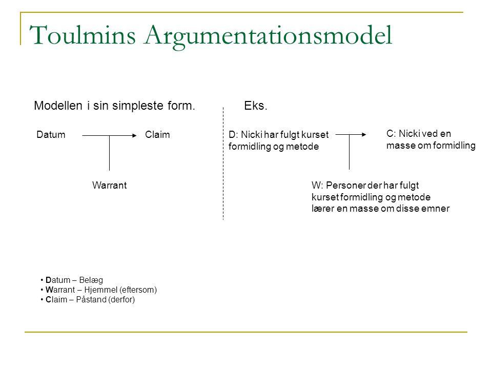 Toulmins Argumentationsmodel