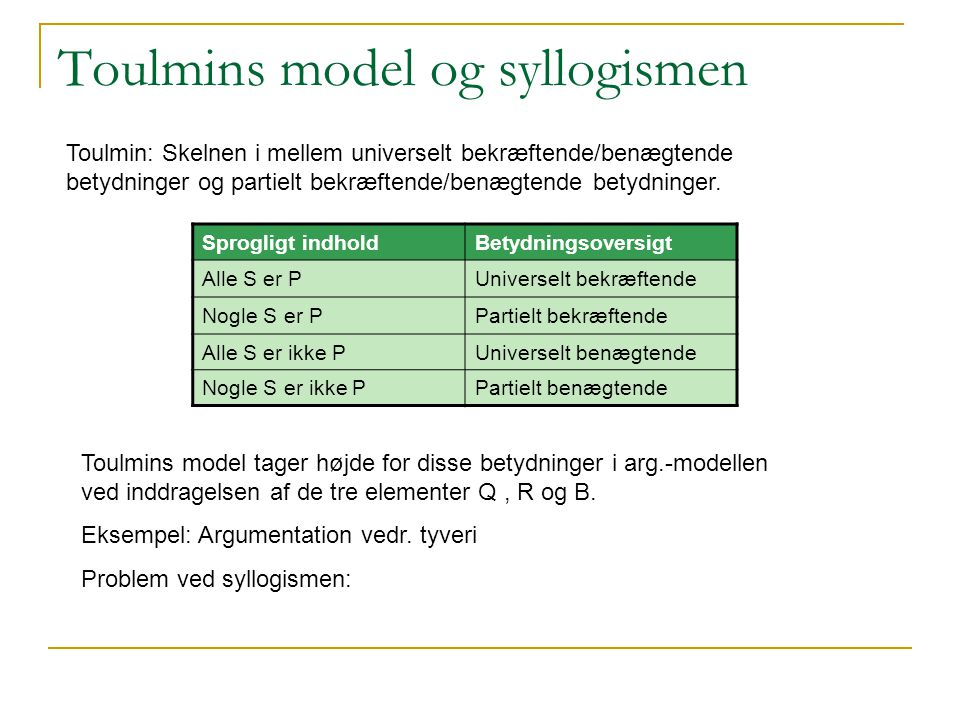 Toulmins model og syllogismen