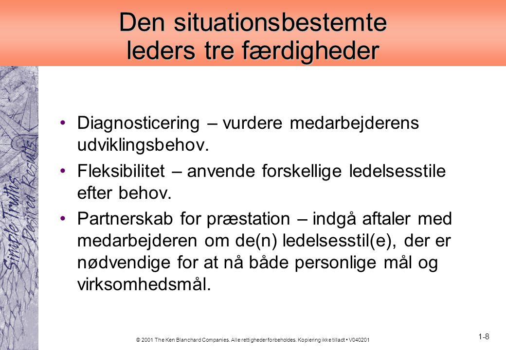 Den situationsbestemte leders tre færdigheder