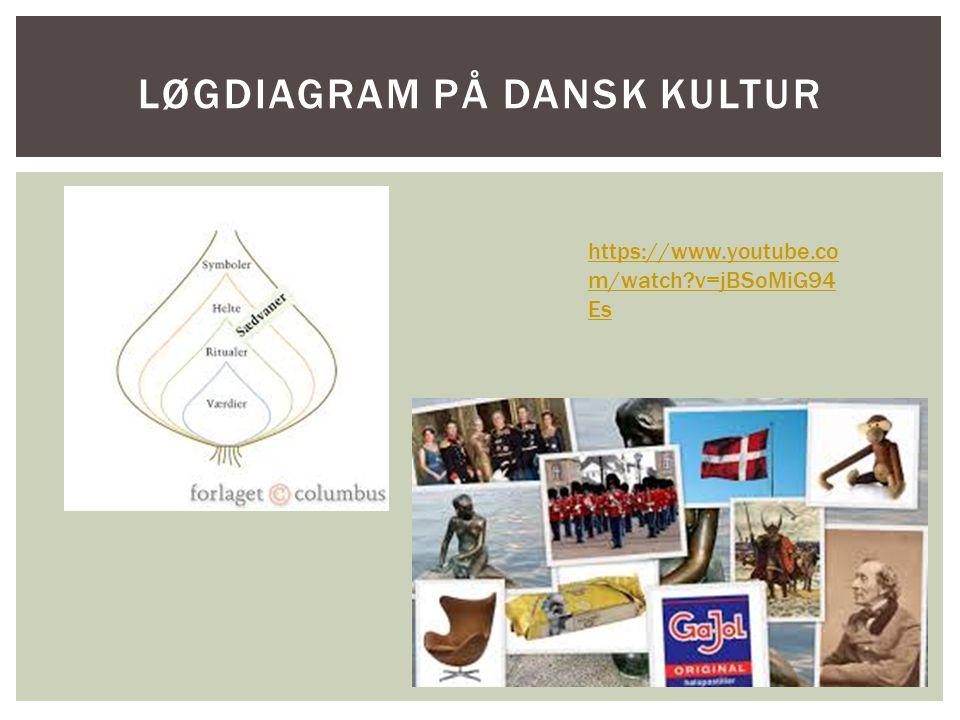 Løgdiagram på dansk kultur