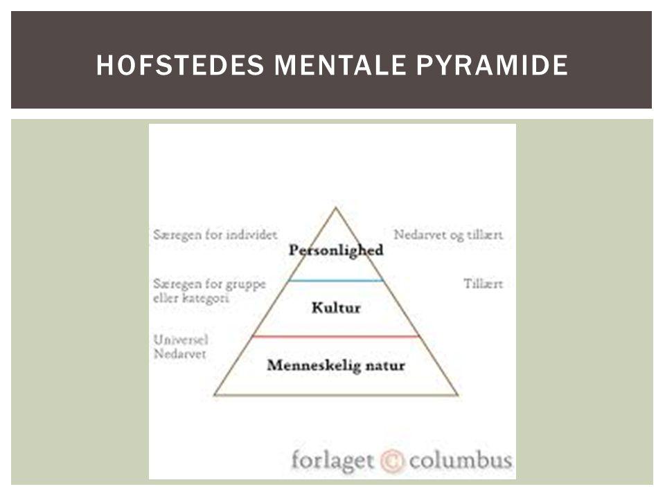 Hofstedes mentale pyramide