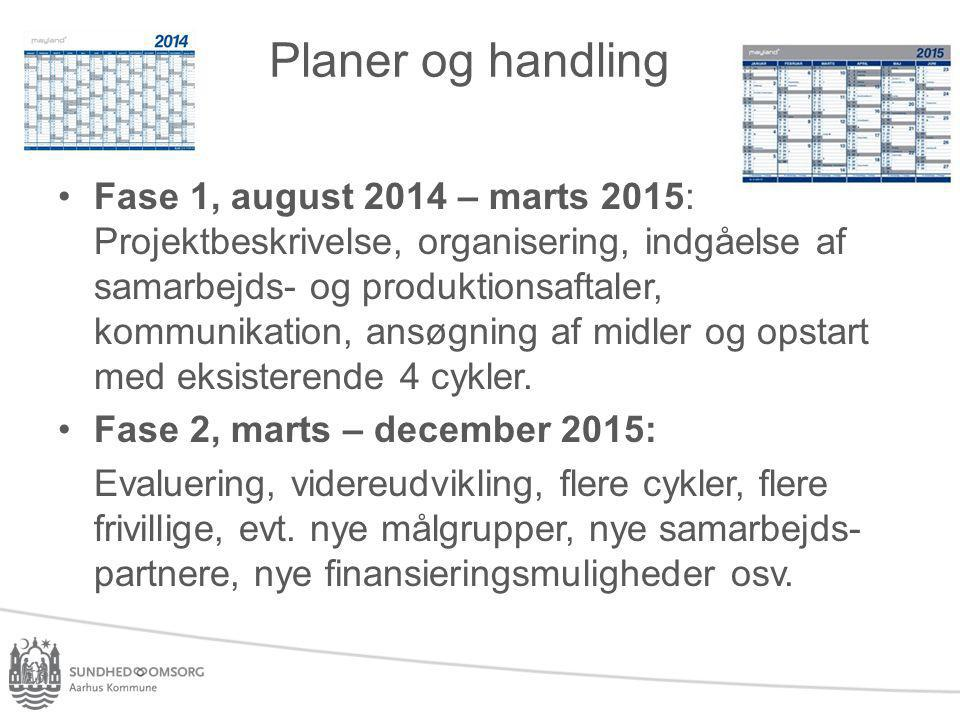 Planer og handling