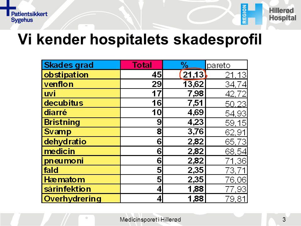 Vi kender hospitalets skadesprofil