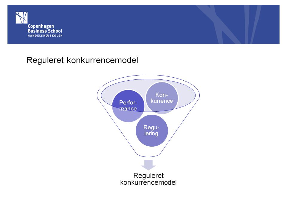 Reguleret konkurrencemodel