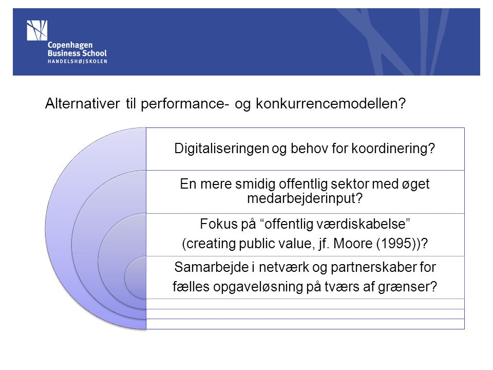 Alternativer til performance- og konkurrencemodellen