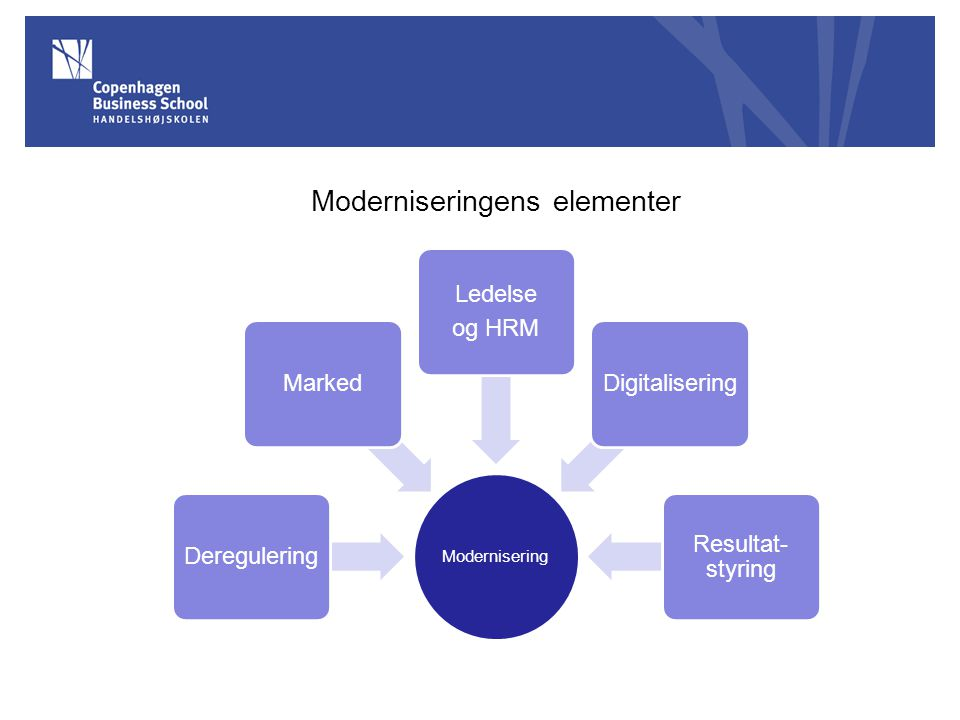 Moderniseringens elementer