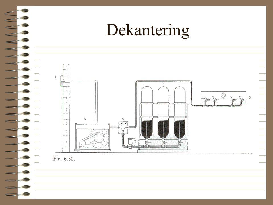 Dekantering Indsugning Kompressor Dekantering bank / Flaskebank