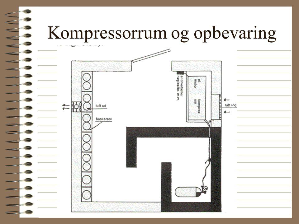 Kompressorrum og opbevaring