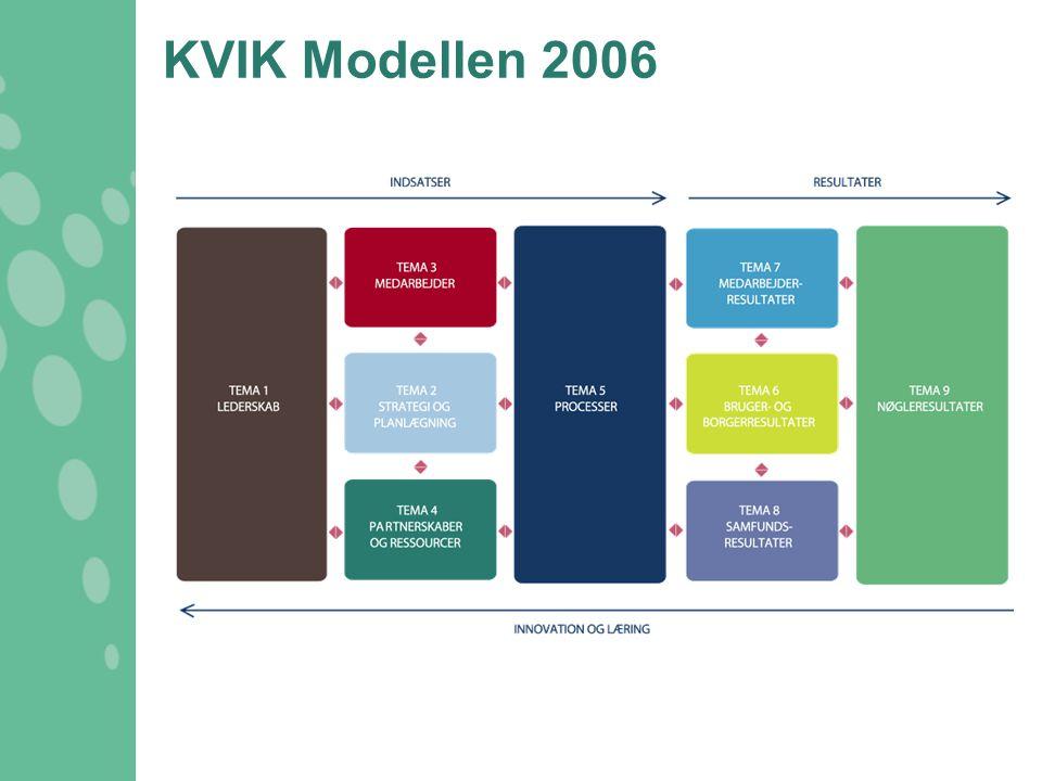 KVIK Modellen 2006