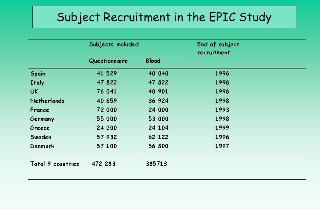 Subject Recruitment in the EPIC Study