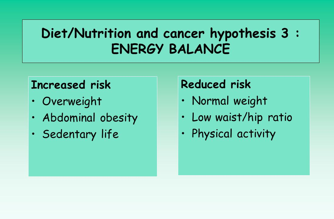 Diet/Nutrition and cancer hypothesis 3 :