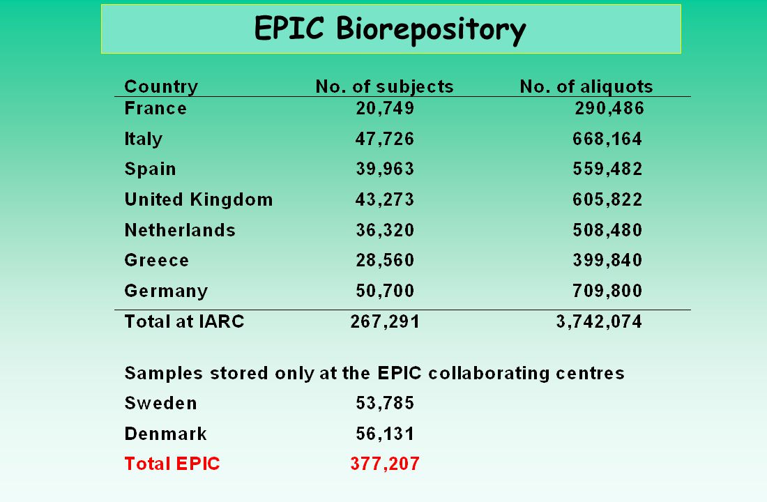 EPIC Biorepository