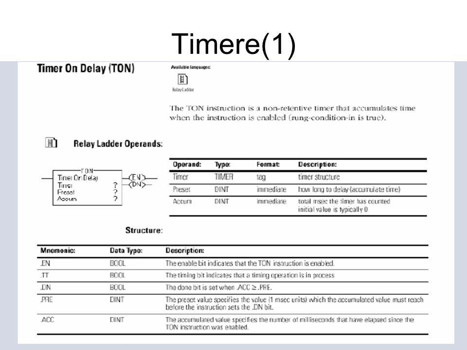 Timere(1)