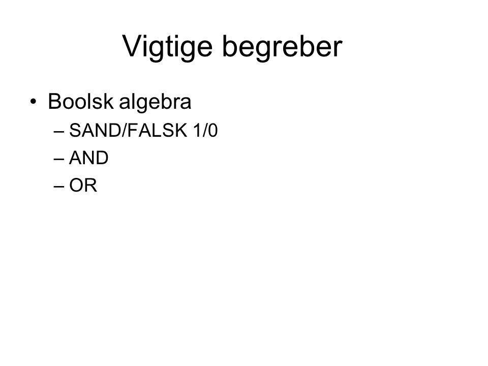 Vigtige begreber Boolsk algebra SAND/FALSK 1/0 AND OR