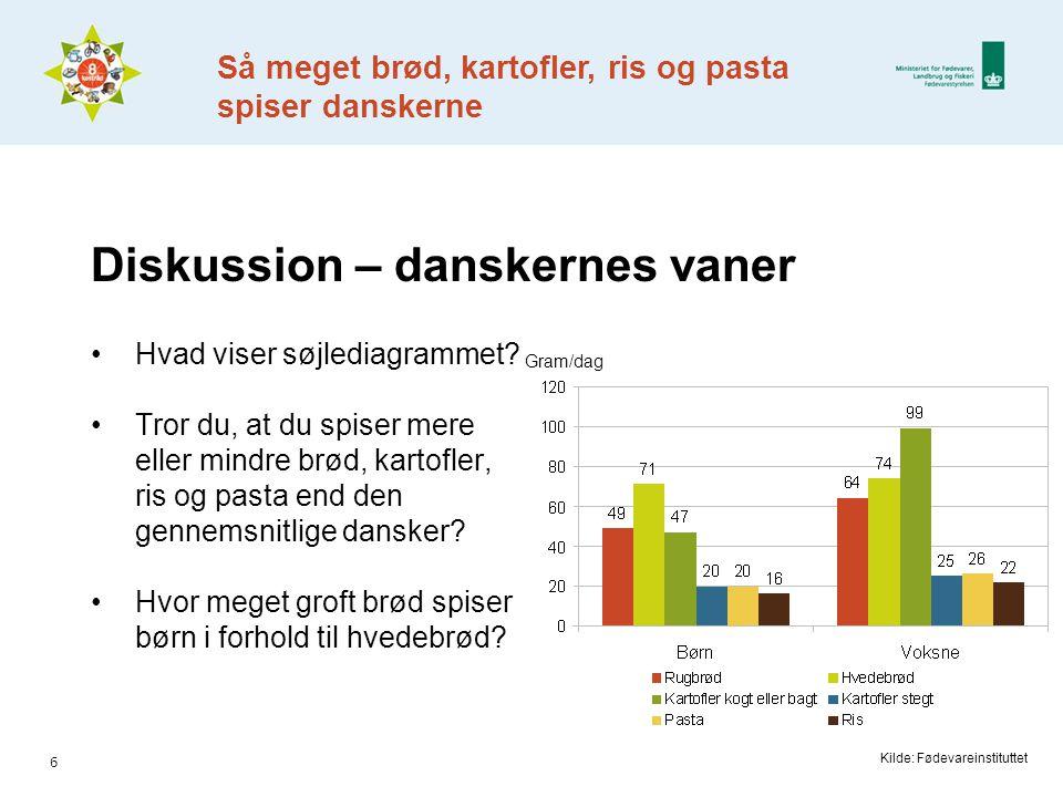 Diskussion – danskernes vaner