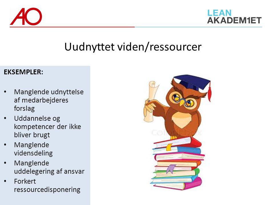 Uudnyttet viden/ressourcer