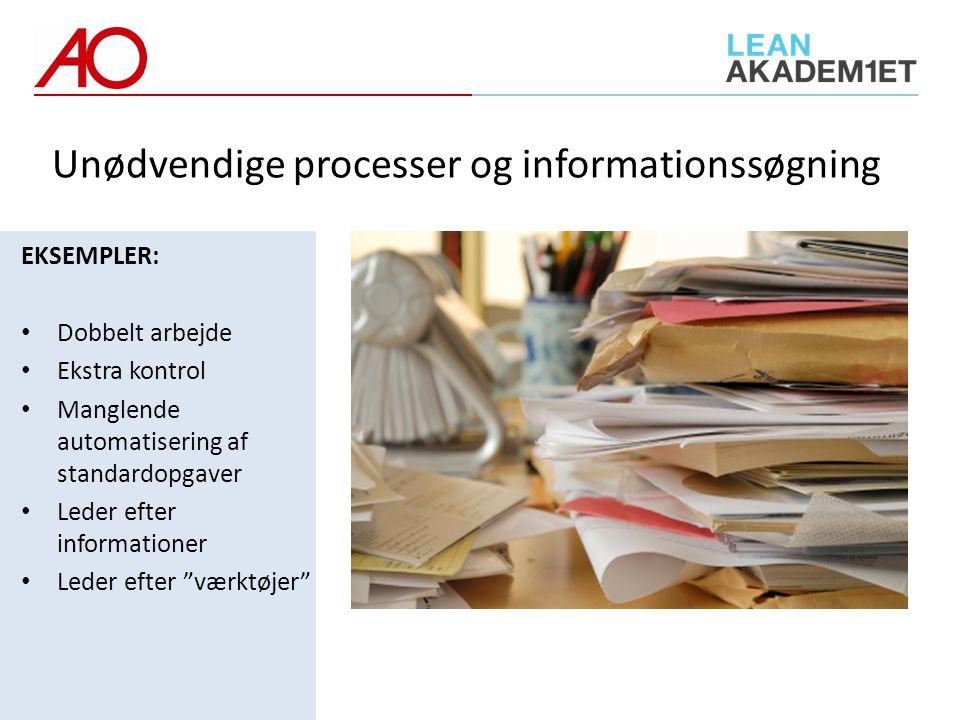 Unødvendige processer og informationssøgning