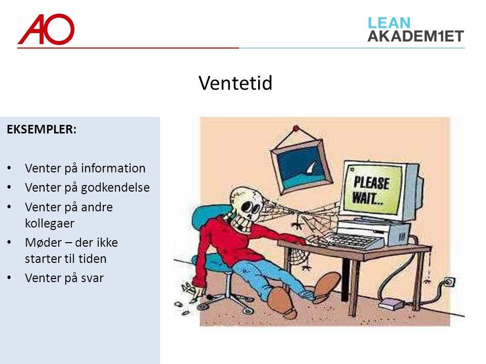 Ventetid EKSEMPLER: Venter på information Venter på godkendelse