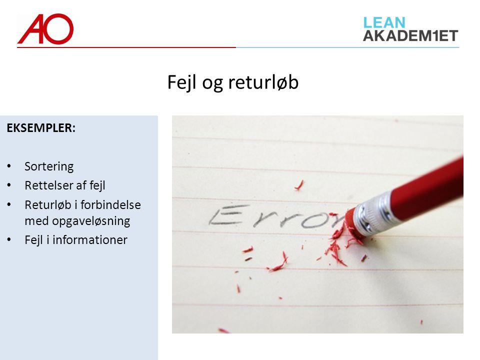 Fejl og returløb EKSEMPLER: Sortering Rettelser af fejl