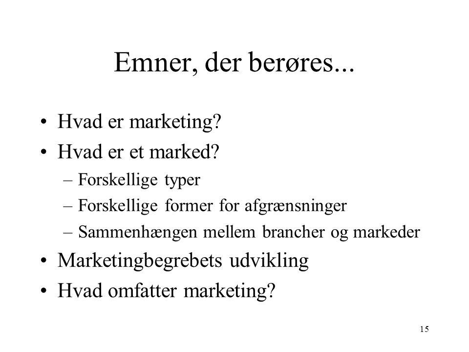 Emner, der berøres... Hvad er marketing Hvad er et marked