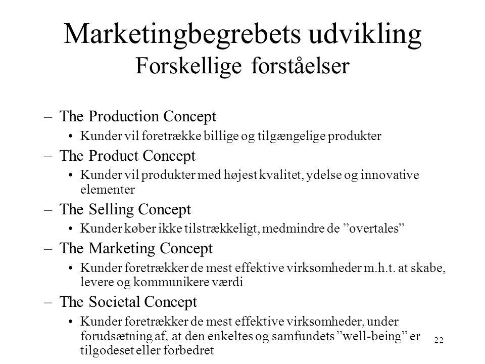 Marketingbegrebets udvikling Forskellige forståelser