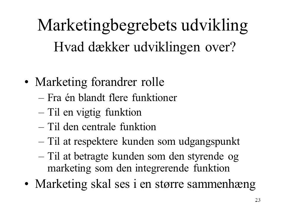 Marketingbegrebets udvikling Hvad dækker udviklingen over