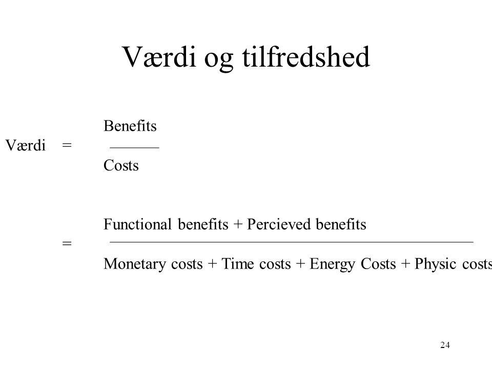 Værdi og tilfredshed Benefits Værdi = Costs