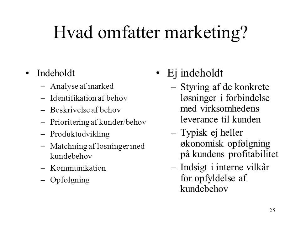 Hvad omfatter marketing