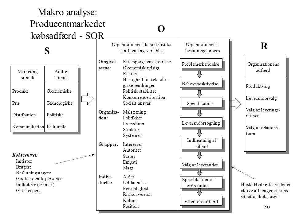 Makro analyse: Producentmarkedet købsadfærd - SOR