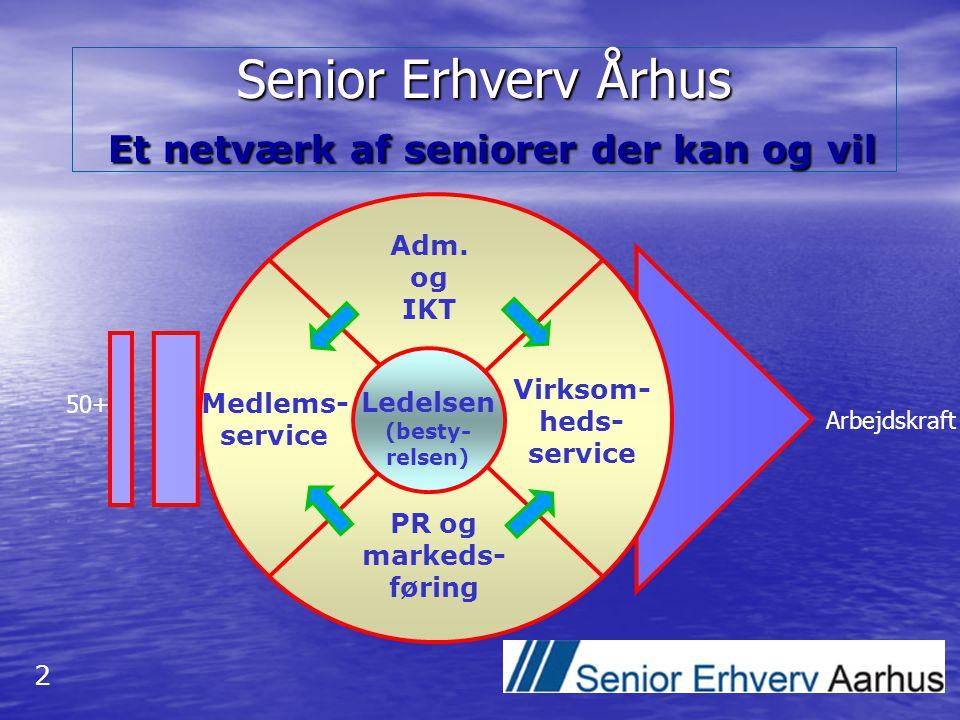 Senior Erhverv Århus Et netværk af seniorer der kan og vil