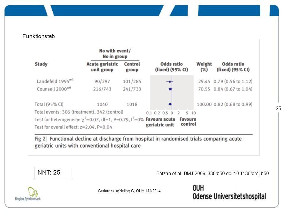 Geriatrisk afdeling G, OUH LM/2014