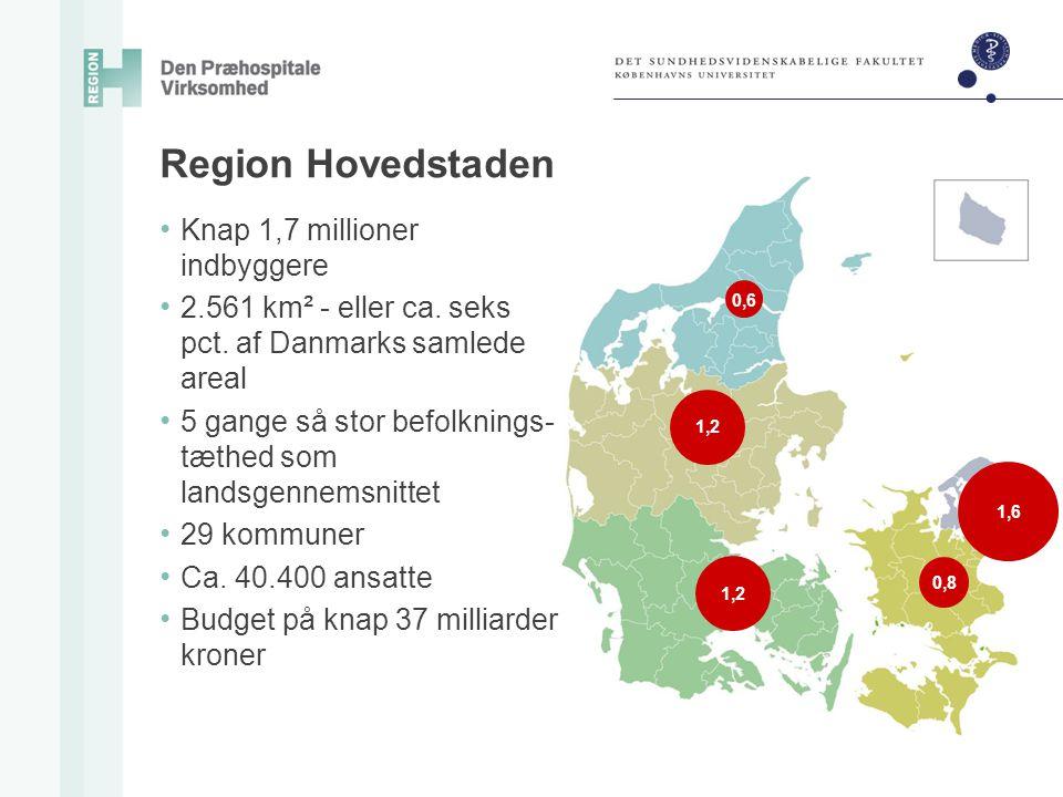 Region Hovedstaden Knap 1,7 millioner indbyggere