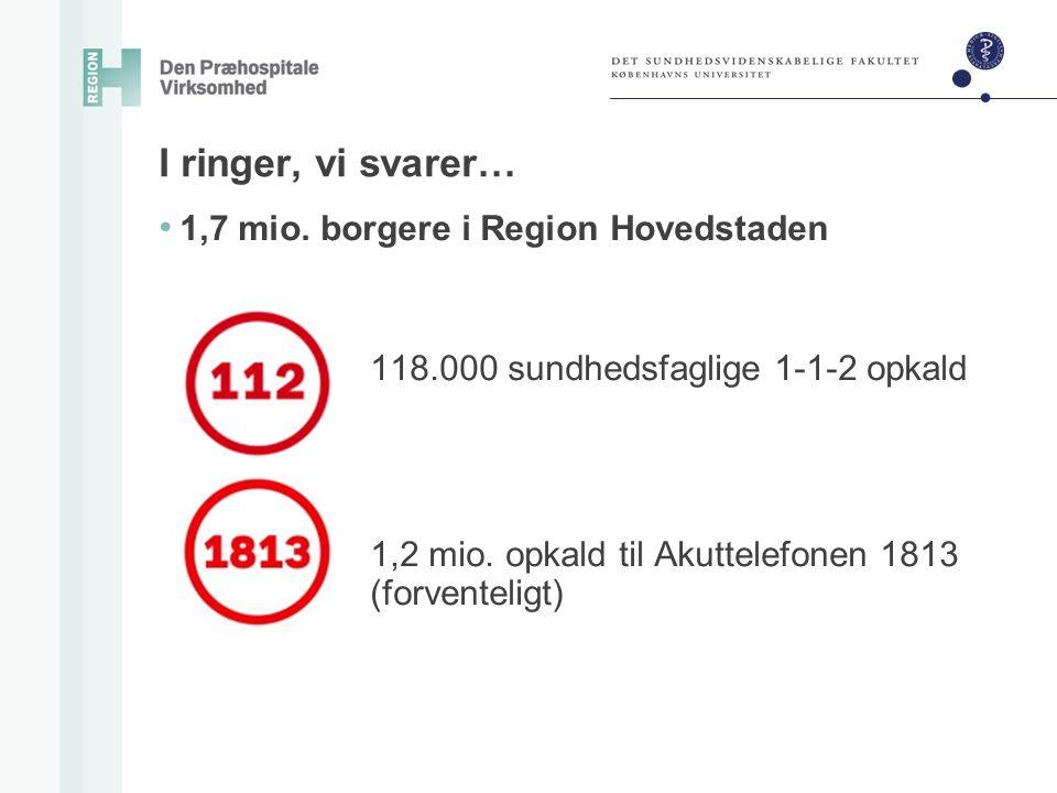 I ringer, vi svarer… 1,7 mio. borgere i Region Hovedstaden