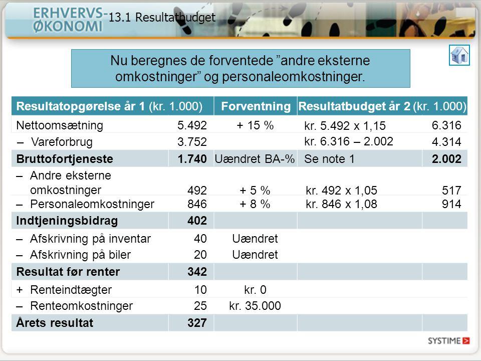 13.1 Resultatbudget Nu beregnes de forventede andre eksterne omkostninger og personaleomkostninger.