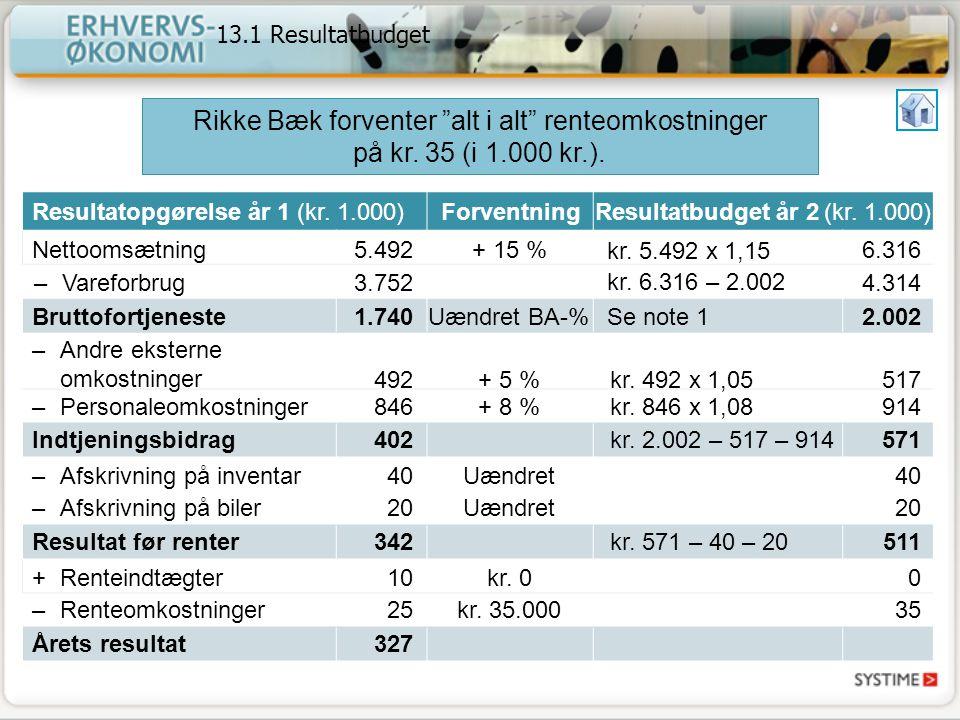 13.1 Resultatbudget Rikke Bæk forventer alt i alt renteomkostninger på kr. 35 (i 1.000 kr.). Resultatopgørelse år 1 (kr. 1.000)