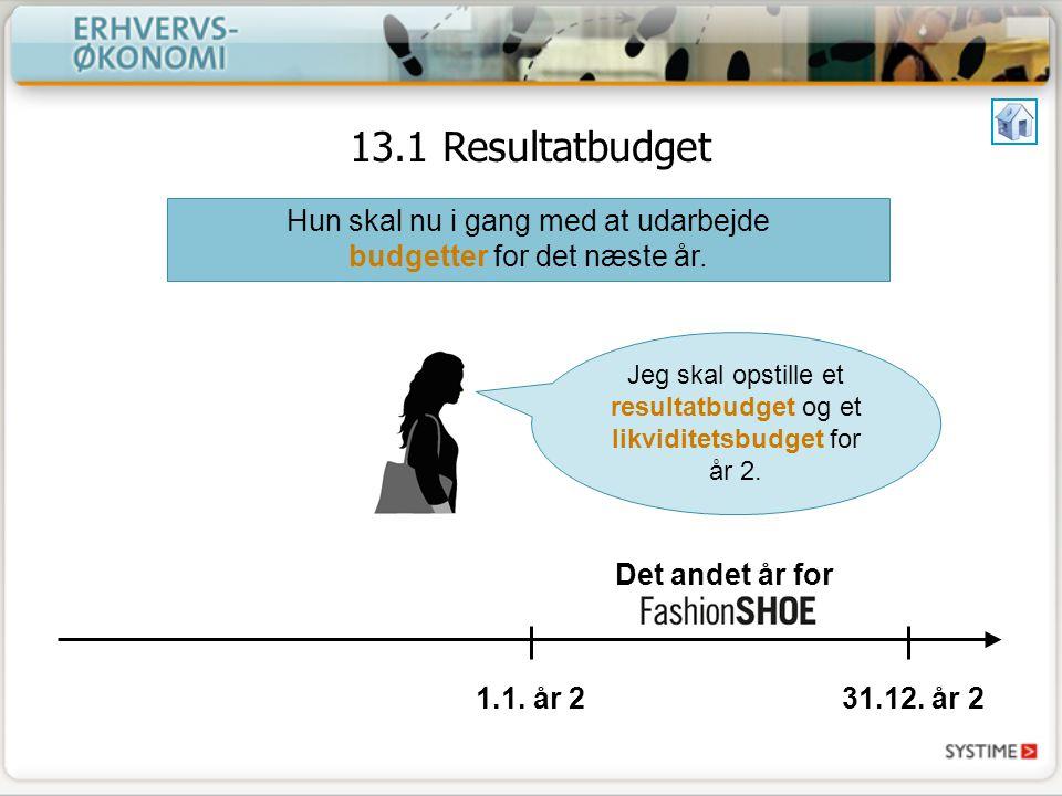 13.1 Resultatbudget Hun skal nu i gang med at udarbejde budgetter for det næste år.