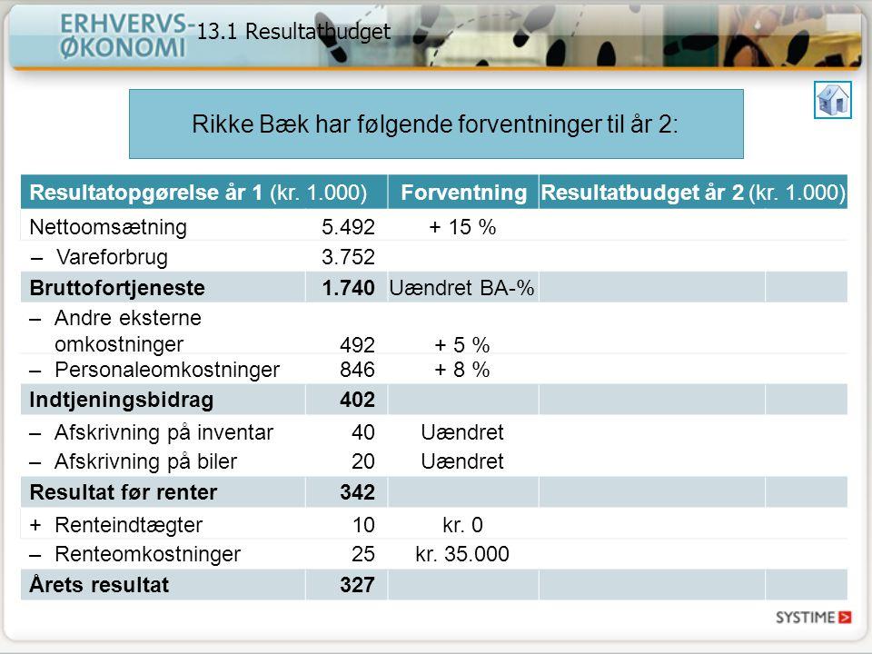 Rikke Bæk har følgende forventninger til år 2: