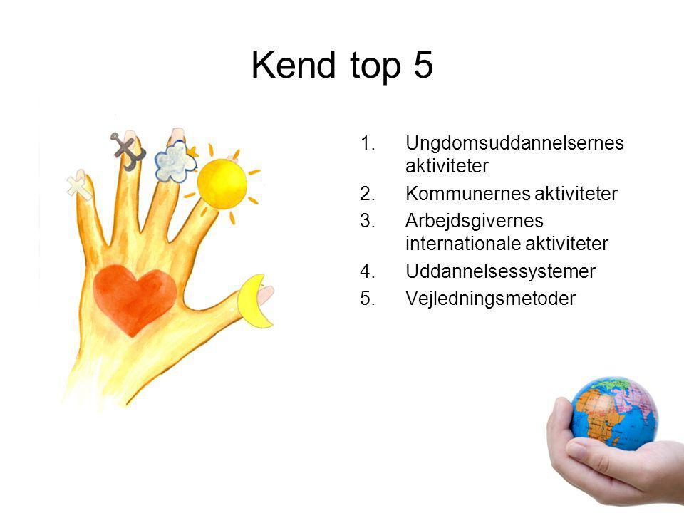 Kend top 5 Ungdomsuddannelsernes aktiviteter Kommunernes aktiviteter